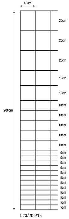 L23-200-15 sizes