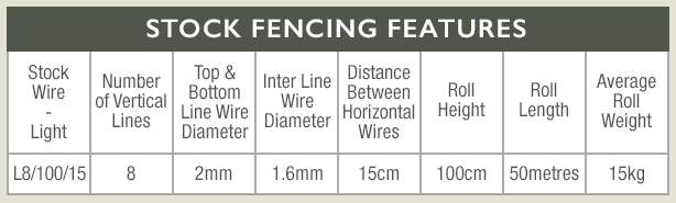 Stock Wire Fencing - L8-100-15