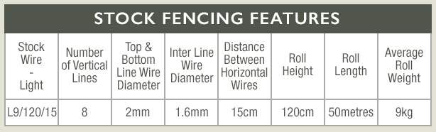 Stock Wire Fencing - L9-120-15