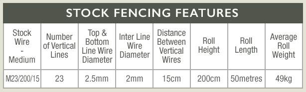 Stock Wire Fencing - M23-200-15