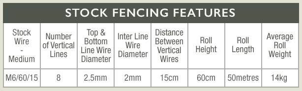 Stock Wire Fencing - M6-60-15