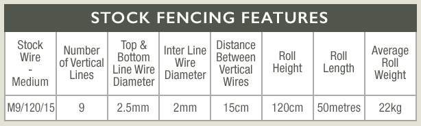 Stock Wire Fencing - M9-120-15